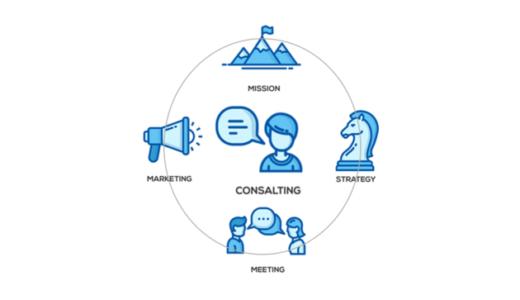メディック式コンサルティング3つの特徴